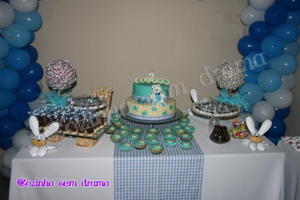 Mesa De Feliz Aniversario Bolo Para Sobrinha Imagens: Cozinha Sem Drama: 2º Aniversário De Meu Filho: Tema