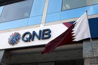 Bank QNB Call Center