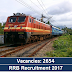 Jaipur Metro Rail Corporation Recruitment 2017 - Apply Now