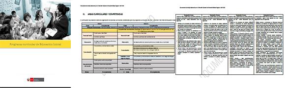 Programa curricular de educaci n inicial rutas del for Programa curricular de educacion inicial