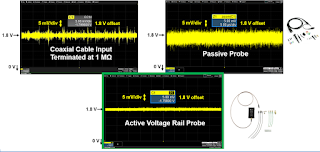 These images compare DC voltage rail acquisitions made with three different probing methods