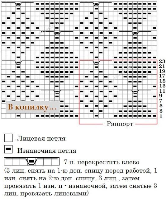 prostoi uzor iz licevih i iznanochnih petel dlya vyazaniya spicami so shemoi i opisaniem vyazaniya uzora (2)
