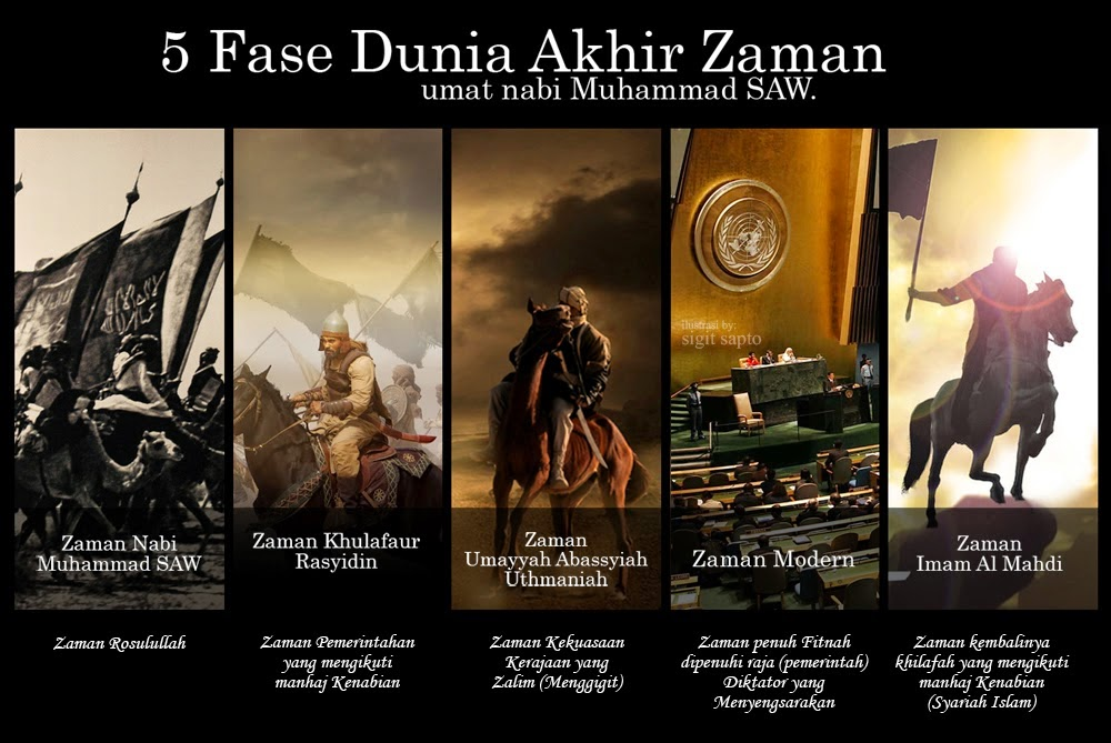5 Fasa Umat Muhammad Rasulullah s.a.w