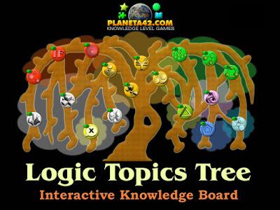 Тематично Дърво на Логиката.