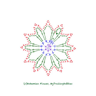crochet daisy - 3d flower (c) bohemian flower @mytrailinghobbies
