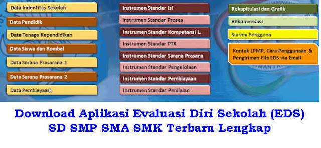 Download Aplikasi Evaluasi Diri Sekolah (EDS) SD SMP SMA SMK Terbaru Lengkap