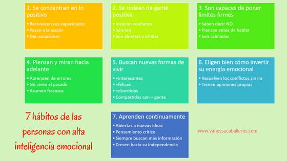 www.vanessacaballeros.com el emprendedor y la inteligencia emocional