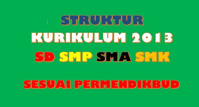 Struktur Kurikulum 2013 SD SMP SMA SMK Sesuai Permendikbud