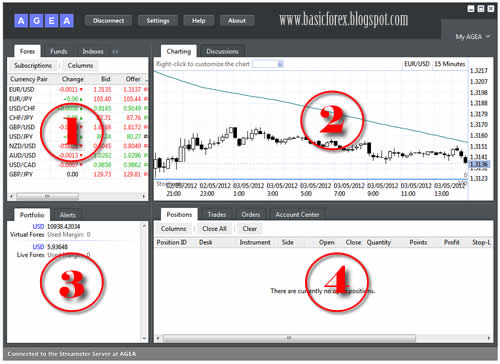 Agea forex download