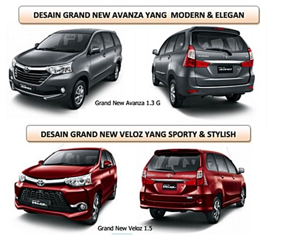Kekurangan Grand New Avanza Veloz 1.3 Spesifikasi All Yaris Trd 2014 Harga Toyota Jakarta Promo Terbaru Desain Baru Exterior 2015