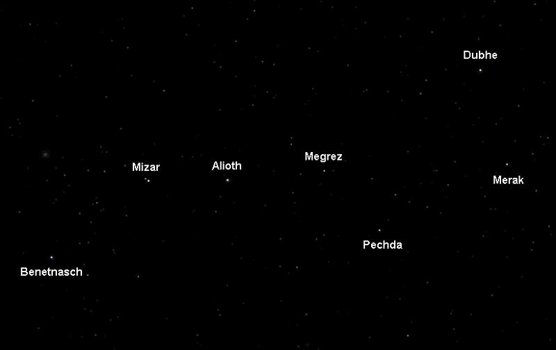 Las siete estrellas principales de la constelación Osa Mayor
