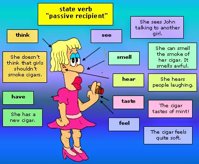 Stative verbs example
