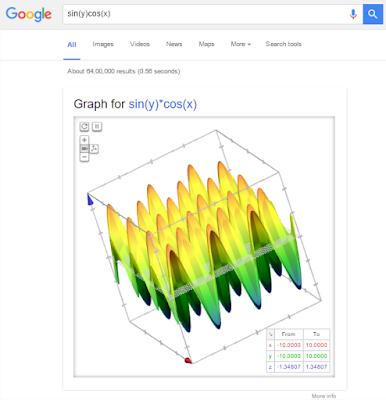 Hal Menarik yang Bisa Di lakukan Google Search - 3 Dimensi
