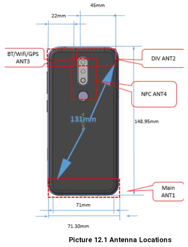Nokia TA-1150 and TA-1157 pass FCC