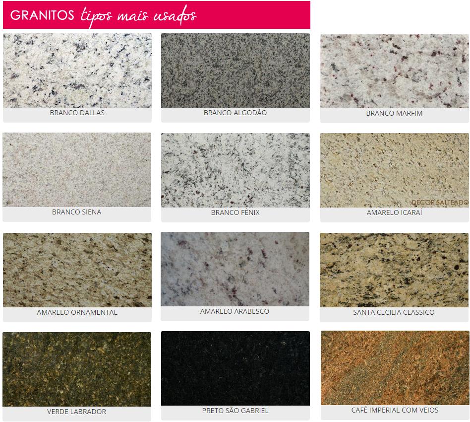 Encimeras de granito colores finest plugin de comentarios for Tipos de granito negro