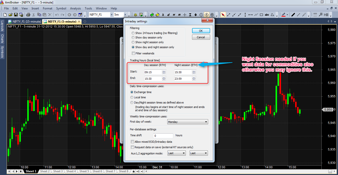 Forex intraday data amibroker