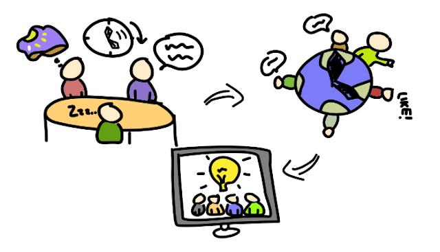 digitalisaatio, päätöksenteko