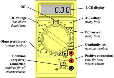 Diagram Of Multimeter, Diagram, Free Engine Image For User ...