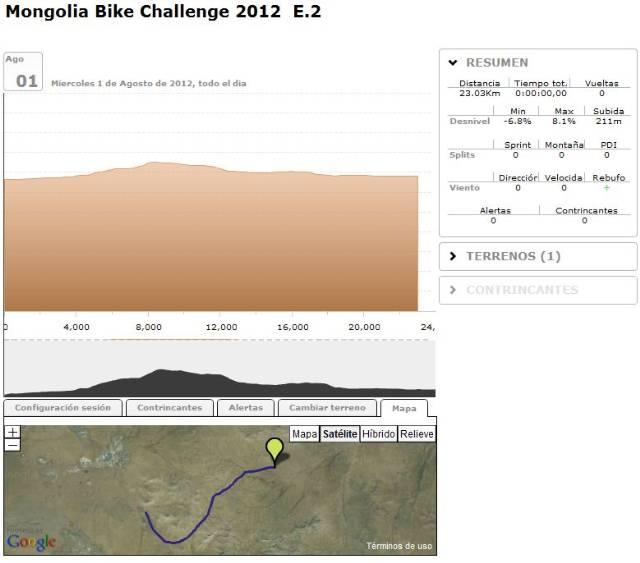 Sesión BKOOL Mongolia Bike Challenge Etapa 2