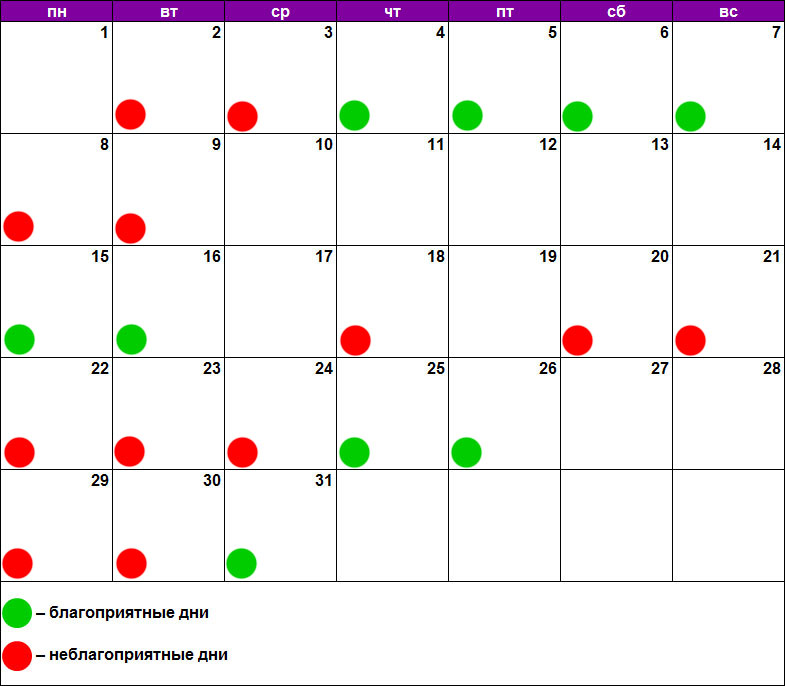 Лунный календарь стрижки октябрь 2018