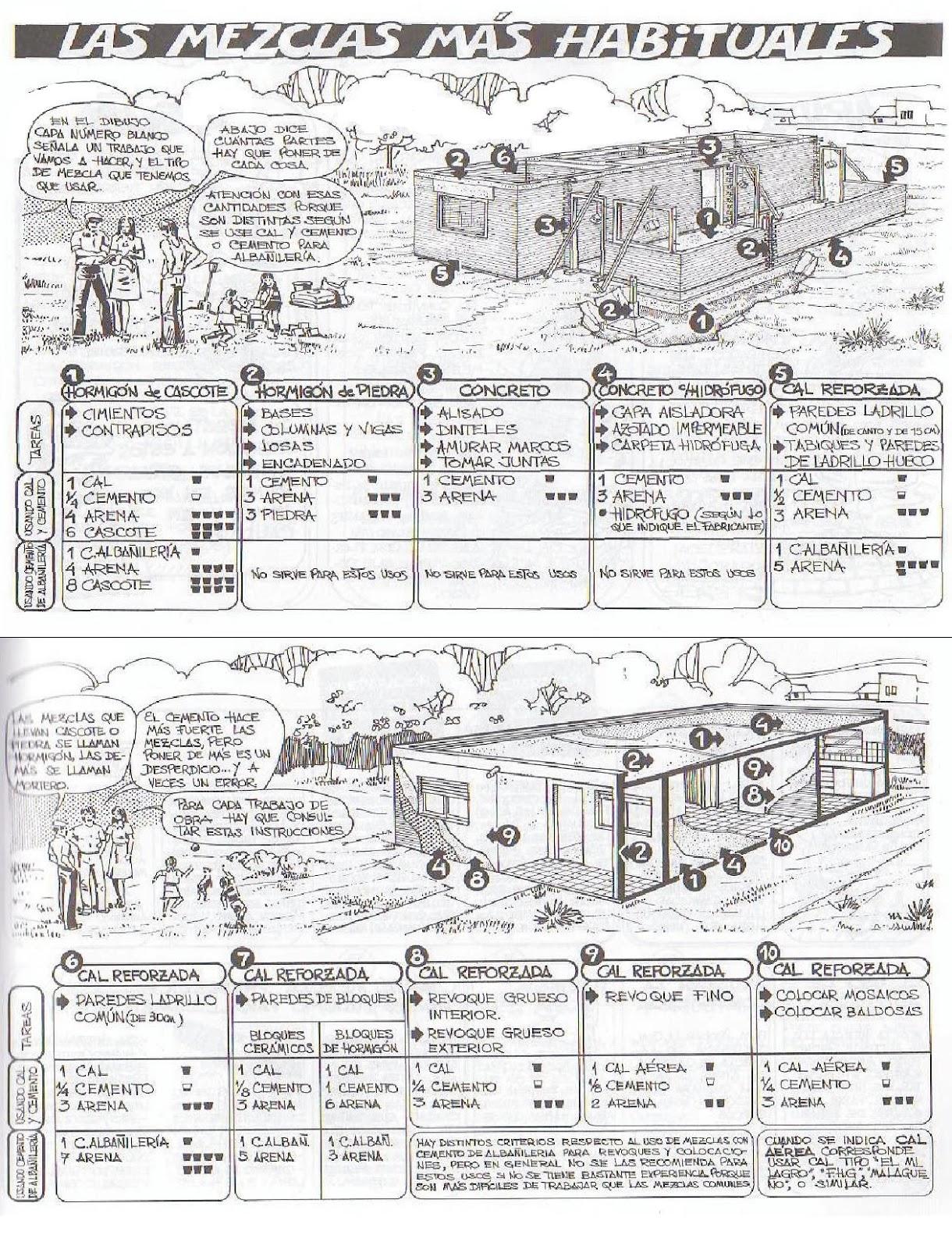 Blog Posts Thenewstaff Descargar Circuit Wizard Gratis Manual Practico Para La Construccion Jaime Nisnovich Pdf To Word