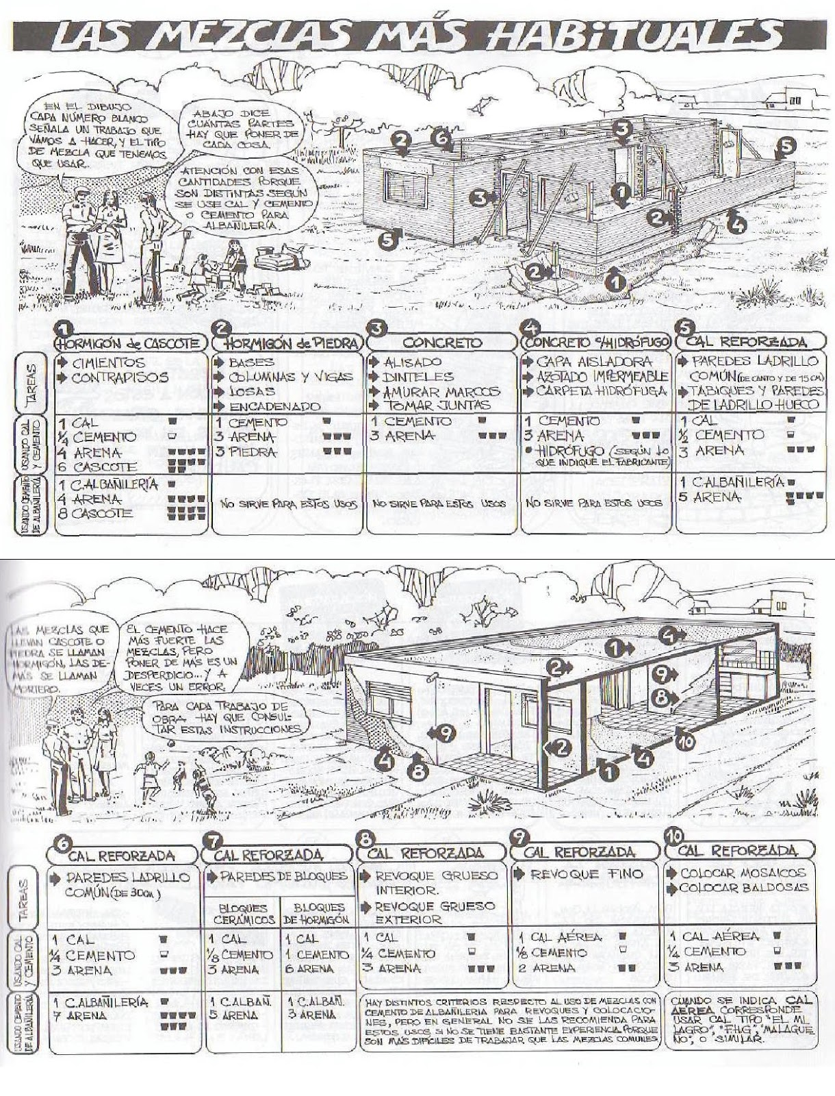 manual practico para la construccion jaime nisnovich pdf [ 1220 x 1600 Pixel ]
