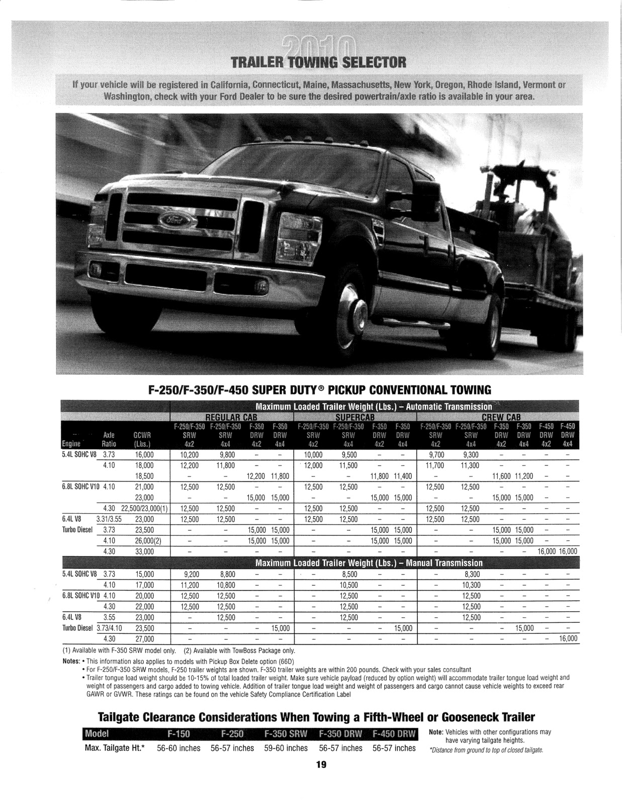 ed koehn ford lincoln 2010 ford super duty pickup towing guide. Black Bedroom Furniture Sets. Home Design Ideas