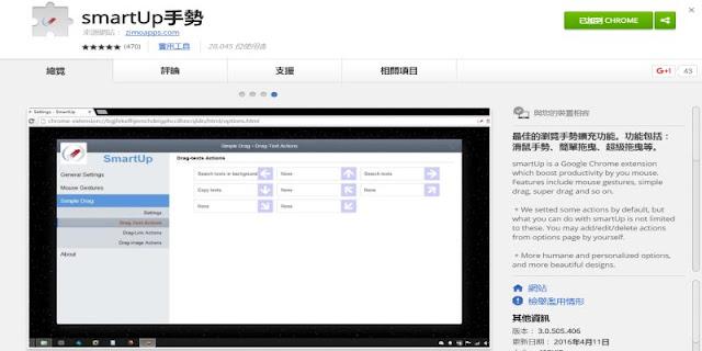 Chrome 最好用的滾輪換頁及滑鼠手勢套件 SmartUp