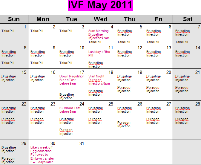 Pregnancy date calculator ivf
