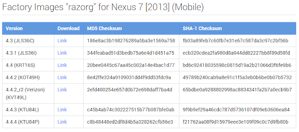 Google Nexus 7 2013 LTE Android 4.4.4 factory images now available