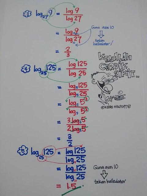 Formula Hikmat Indeks dan Logaritma