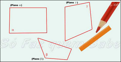 O plano na geometria