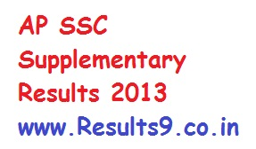 Manabadi AP 10th Supplementary 2013 Results
