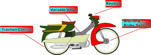 fitur canggih sepeda motor