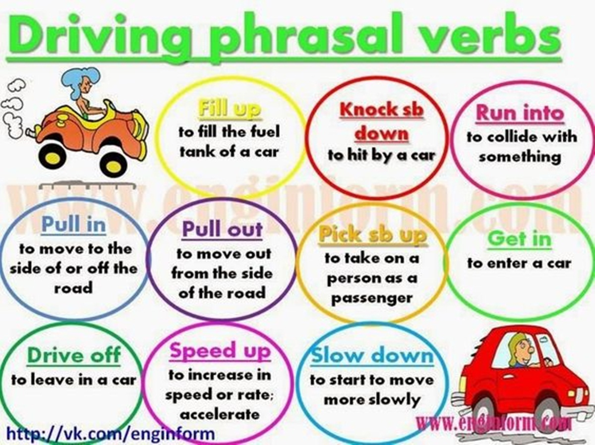 verb phrase Many sentences use verb phrases to express complex meanings, and this quiz/worksheet combo will help you test your understanding of the concept you'll be assessed on your knowledge of the.