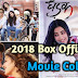 Ranbir Kapoor's Sanju Will Remain The Highest Grosser Of 2018!