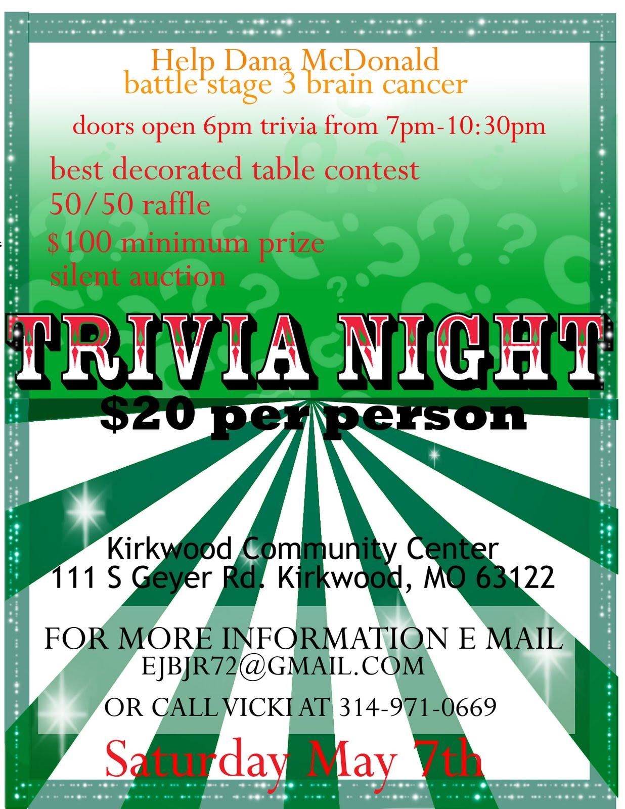 Quiz Night Poster Template edward alderton theatre news quiz – Quiz Night Poster Template Free