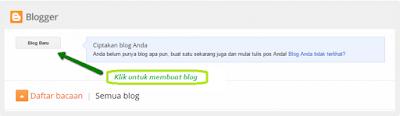 tahapan blog