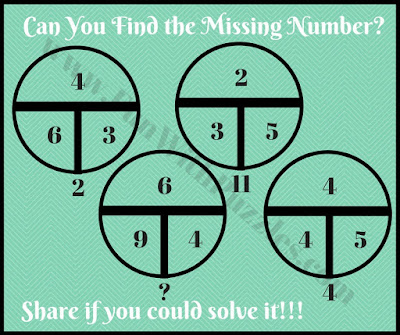Tricky math circle picture riddle