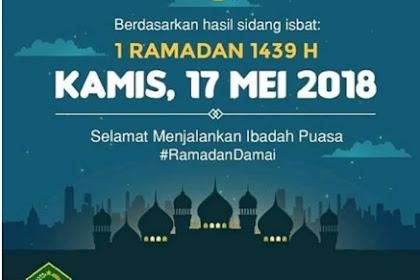 Materi Lengkap Pesantren Kilat Bulan Ramadhan Power Point, Ebook, dan MP3