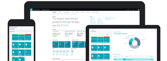 Microsoft Dynamics 365 Business Central Support