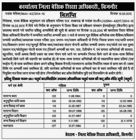 Bijnor cut off list 4th