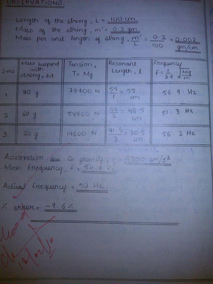 Physics Practical Book Class 12 Pdf