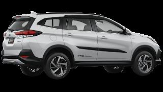 Kelebihan Kekurangan Toyota All New Rush 2018