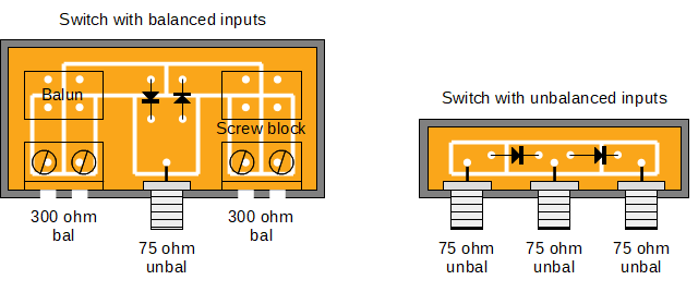 PCB example for antenna switch