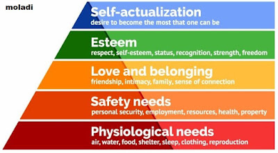 back-to-basics-maslow