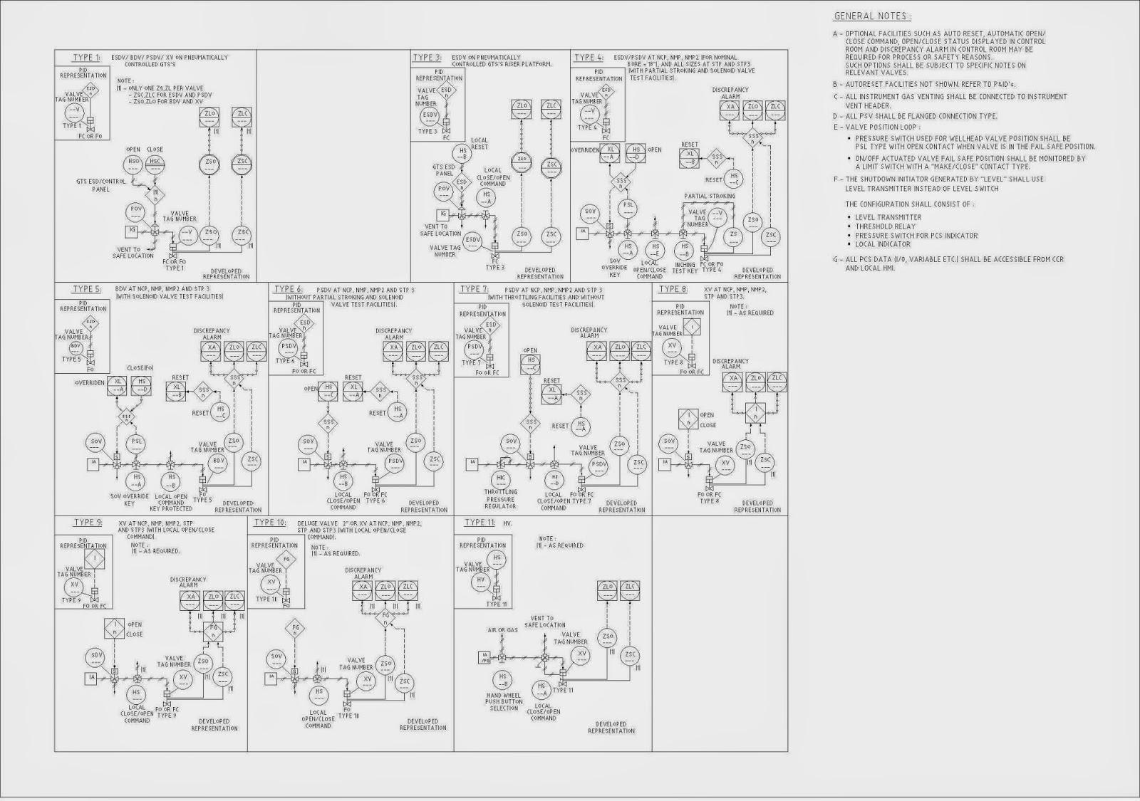 piping layout notes piping layout concepts