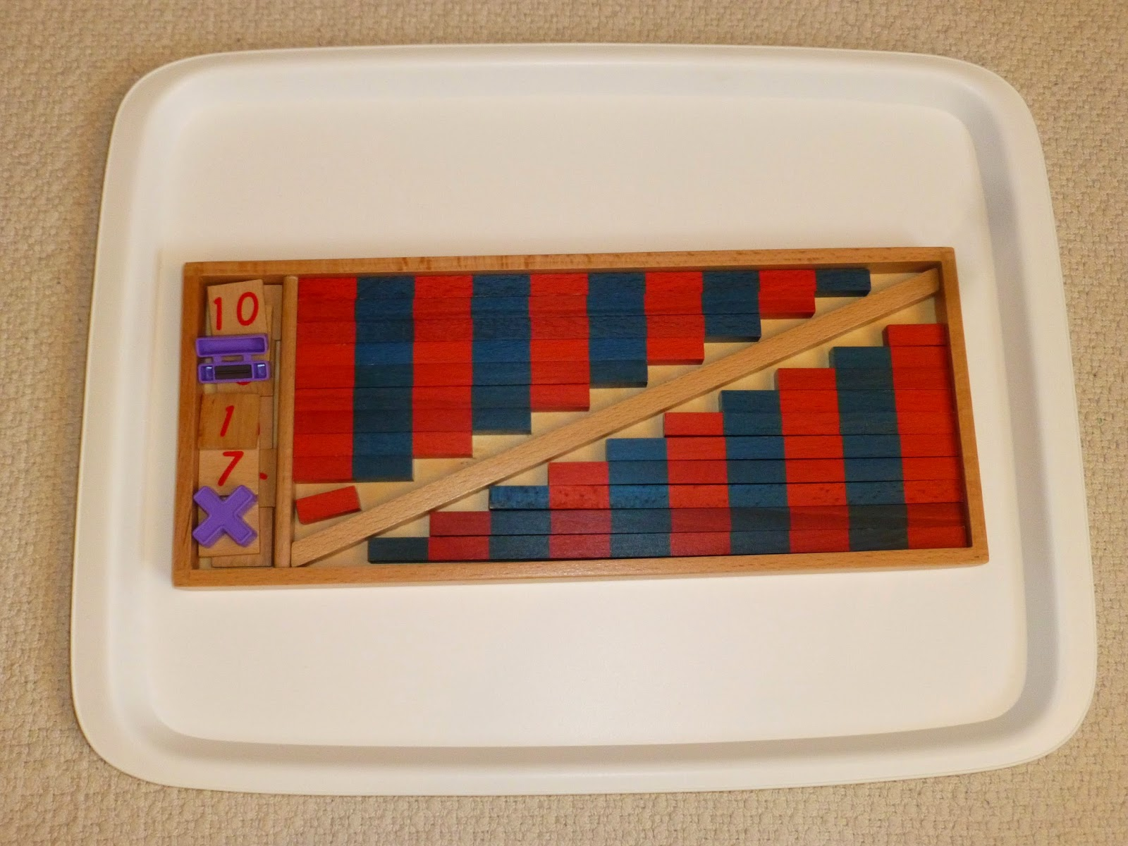 Family Fecs Montessori Activity Subtraction With Number
