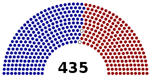 MBH index - Composition of 116th congress of the United States