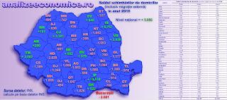 În ce județe s-au mutat cei mai mulți români în anul 2016